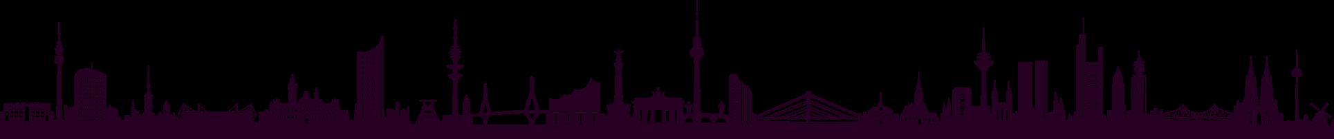 Skyline deutsche Großstädte